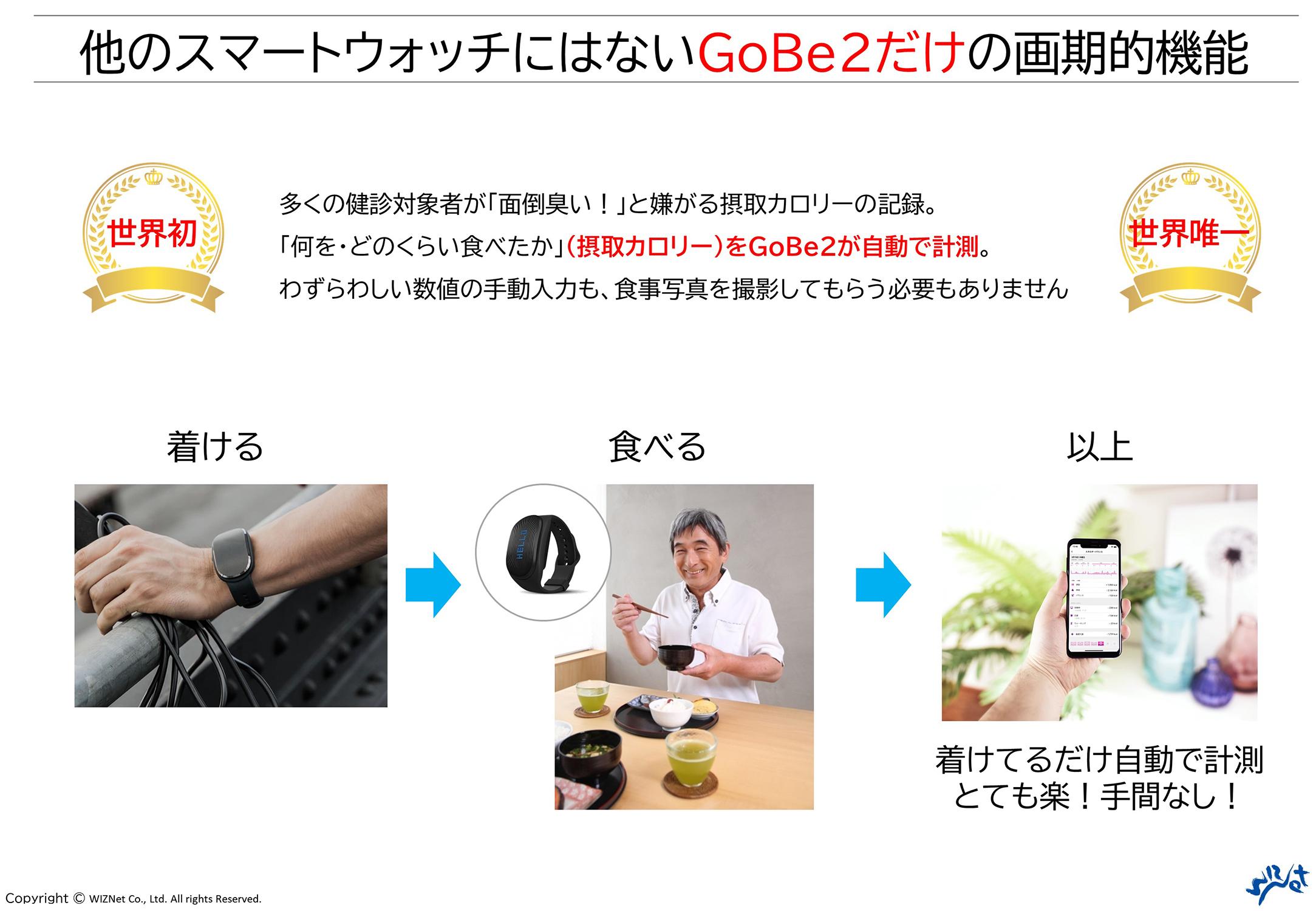 GoBe2なら、腕につけておくだけ!以上